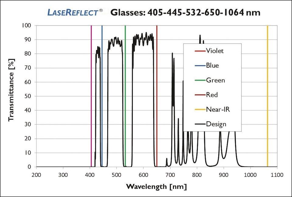 LaseReflect chart 300dpi with reg mark