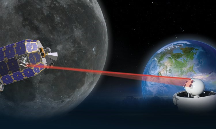 Space-Based Laser Communications Break Threshold